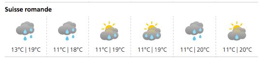 weather forecast June 2016